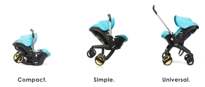 Doona Car Seat Stroller 2019 Review Wise Mamma
