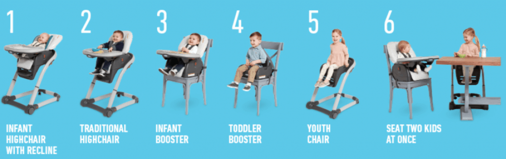 ATTACHMENT DETAILS Graco-Blossom-6-in-1-Convertible-High-Chair