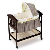 Best Bassinet – 2017 Buyers Guide